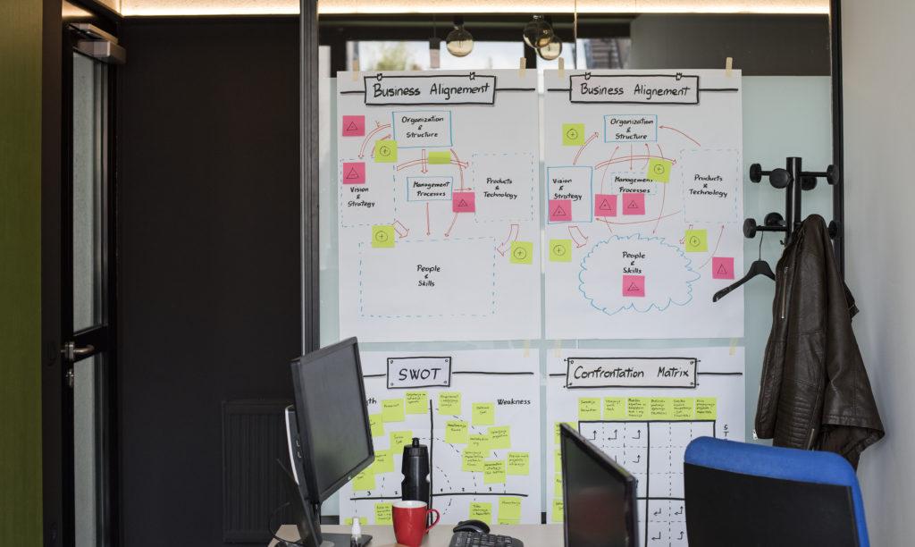agile croz blog